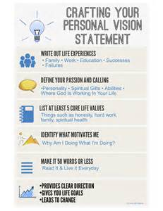 crafting a personal vision statement jeff calloway