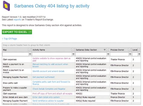 sarbanes oxley section 404 compliance image gallery sox 404 exles