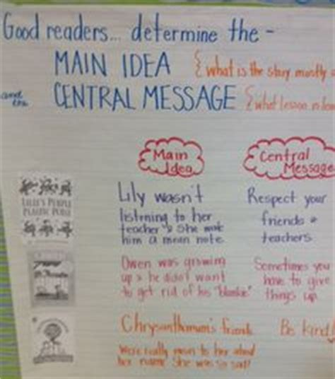 main idea and themes reading plus rl1 2 central message anchor chart my literacy anchor