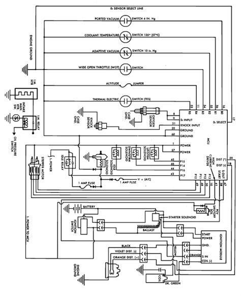wiring schematic 88 jeep wrangler carburetor wiring
