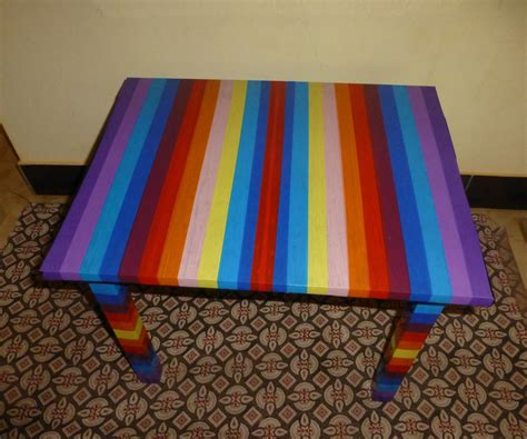 Rainbow Tables by Build A Rainbow Table From Scratch 3