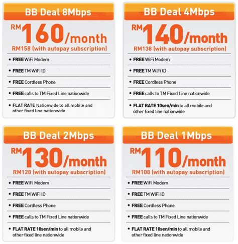 Wifi Tm Net wtprovide unifi maxis fibre time streamyx