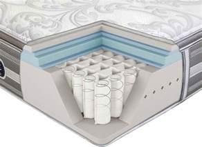 what is a hybrid mattress hybrid mattresses