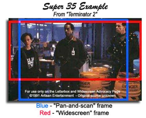 dvd format letterbox terminator 2 getting a 3d conversion avs forum home