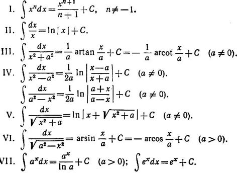 Tables Of Integrals by Chapter Iv