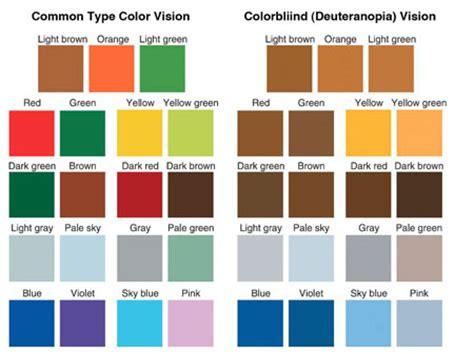 types of colors unicolor pro what is color universal design eizo