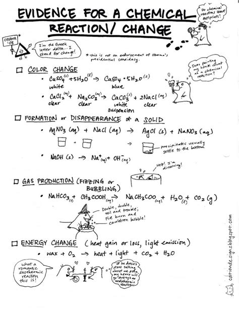 physics and chemistry secondary best 25 chemistry worksheets ideas on lab report 4th grade science experiments and