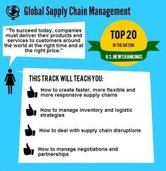 Mba In Supply Chain Management In Sri Lanka by 7 Supply Chain Cost Saving Ideas From Spacex Supply
