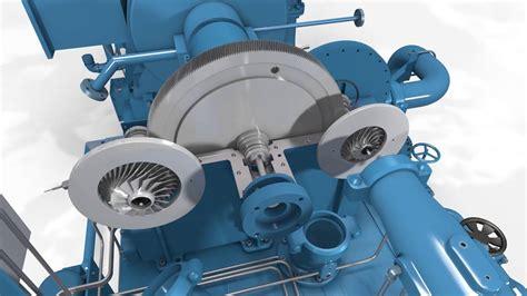 how does a centrifugal compressor work