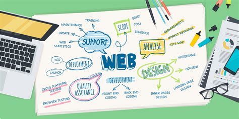 design web layout illustrator website designing company in gurgaon india thousandpixels