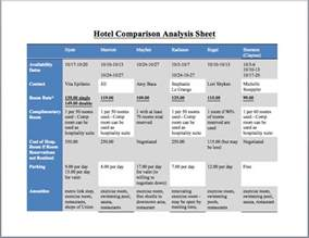 Comparative Analysis Template hotel comparison analysis template free layout format