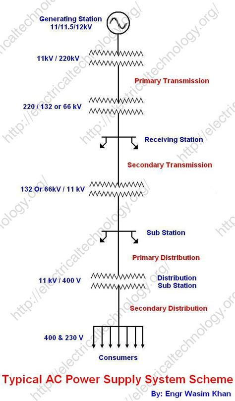 single line diagram of power distribution 3 phase bridge rectifier schematic 3 get free image
