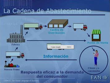 cadenas de suministro definicion definicion de scm supply chain management
