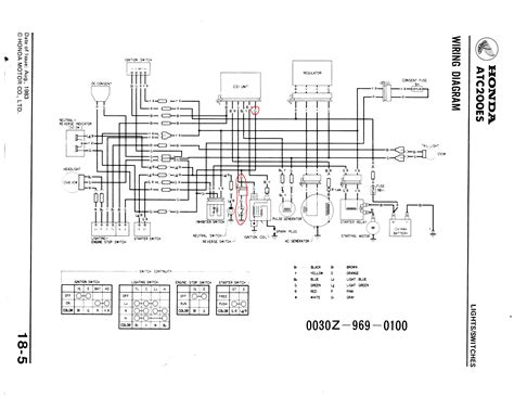 1998 honda 300 fourtrax wiring diagram wiring diagram