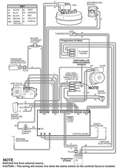 glow worm smart wiring centre diagram wiring diagram