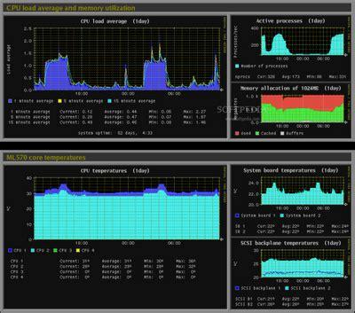monitoring system command line system monitoring tools for ubuntu ask ubuntu