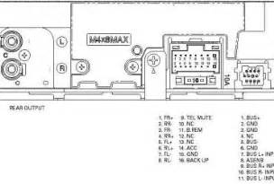 pioneer unit wiring diagram wedocable