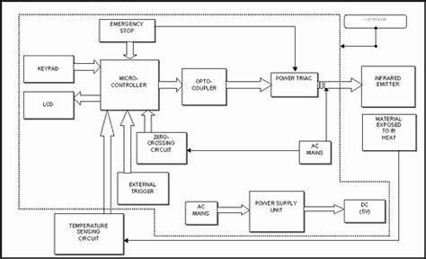 flat 4 wiring diagram wiring source