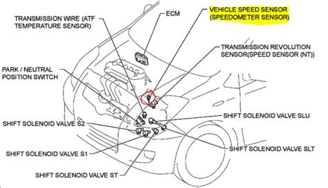 p0793 2009 toyota camry intermediate shaft speed sensor a circuit no signal p0500 2008 toyota yares where can i locate the speed sensor autocodes q a
