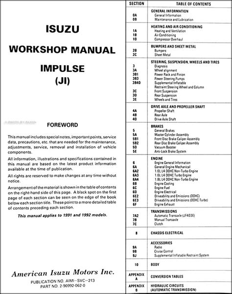 auto repair manual free download 1992 isuzu stylus lane departure warning 1992 isuzu impulse dash owners manual service manual 1993 isuzu trooper workshop manual free