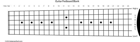fret template best of guitar fretboard picture edinburghensemble