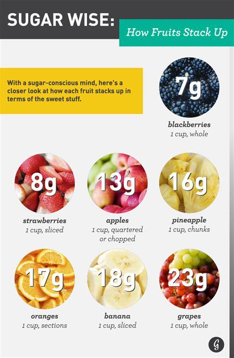 fruit sugar sugar wise how fruits stack up greatist