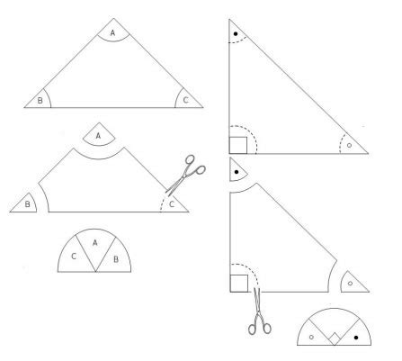 Angles Of Triangles Worksheet by Math Triangle Worksheets Triangles Worksheetsgeometry