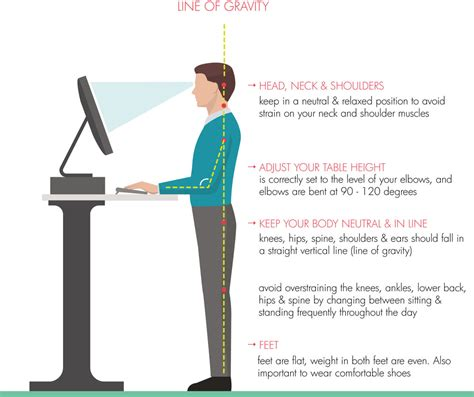 proper standing desk posture standing desk ergonomics finding your happy place