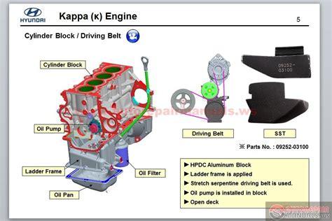 small engine repair manuals free download 2007 hyundai entourage auto manual huyndai i20 workshop manual auto repair manual forum heavy equipment forums download