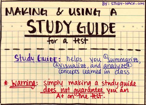 a study guide for make a study guide study hack