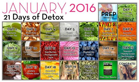 Kefir Detox Day by 461 Best Ideas About Health Detox Recharge On