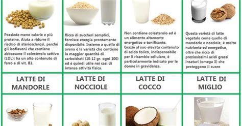 alimentazione per intolleranza al lattosio allergia alle proteine latte vaccino alimentazione