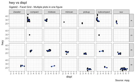 ggplot theme panel margin the complete ggplot2 tutorial part2 how to customize