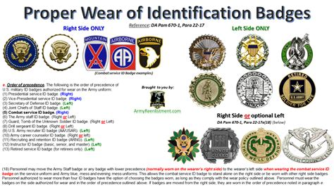 Http Mba Properid by Us Army Proper Wear Of Identification Badges Us Army