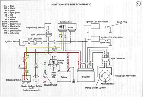 kawasaki wiring schematics for ignition get free image