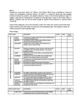 basc  tables  template school psychology