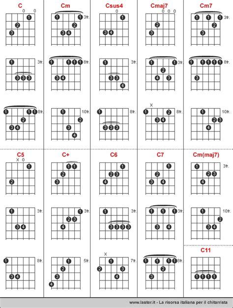 testi e accordi chitarra lezioni chitarra elettrica accordi con i barr 232 marco