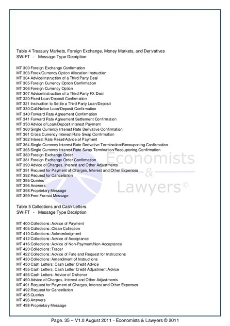 requests trade discussion xxxcollectionsnet private placement program economists lawyers ebook 1 0