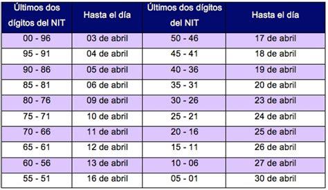 calendario dian 2016 personas naturales calendario personas naturales dian colombia 2016