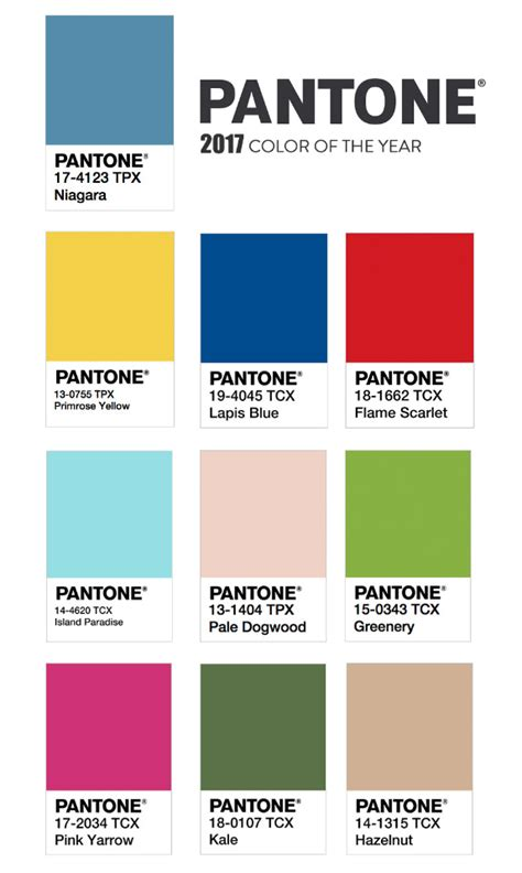 pantone 2017 color trends pantone colour forecast for spring 2017 shout