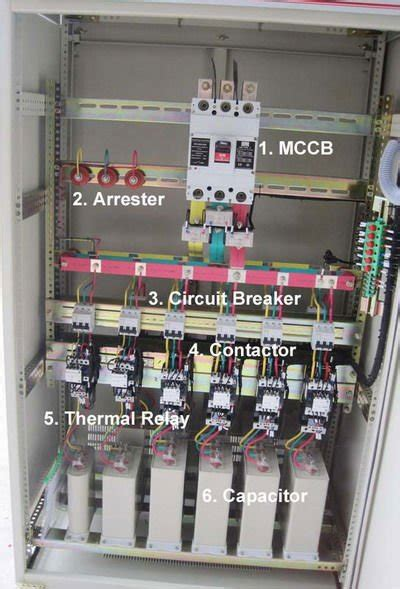 capasitor bank 400 kvar capasitor bank 400 kvar 28 images category capacitor
