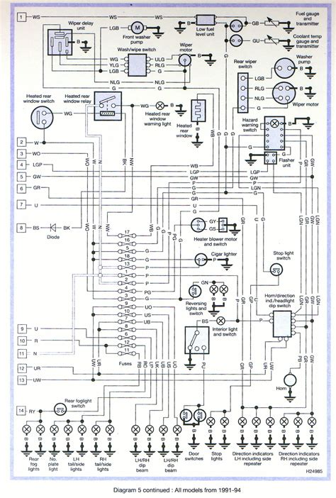 defender2 net view topic help needed 200tdi 110 rear wireing diagram wire misbehaving