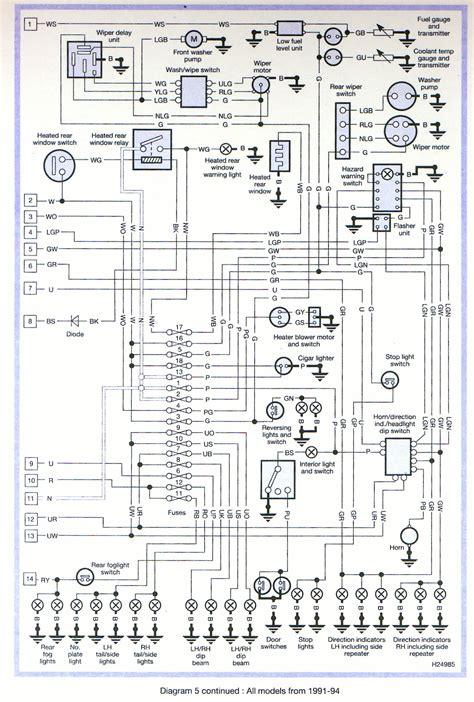 defender 90 wiring diagram wiring diagrams schematics