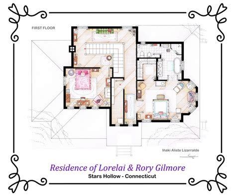 full house tv show floor plan 17 best images about gilmore girls on pinterest facts