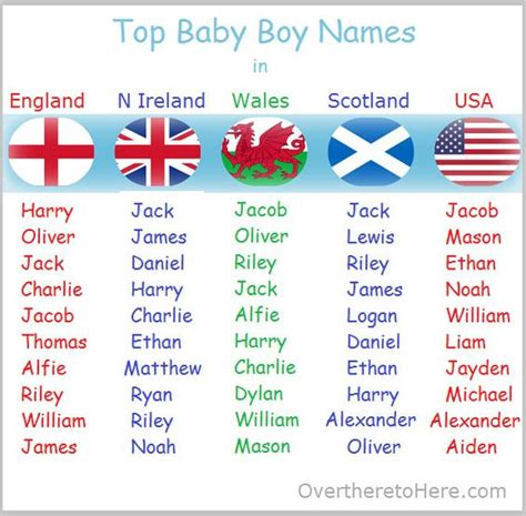 25 most popular baby boy names in canada for 2016 top baby boys names in northern ireland wales