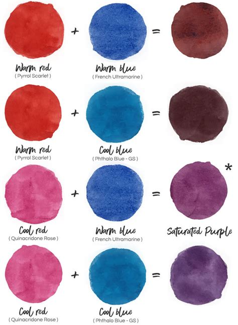 what primary colors make purple how to make a purple with watercolor