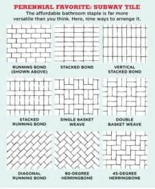 25 best ideas about subway tile patterns on pinterest subway tile pattern www imgkid com the image kid has it