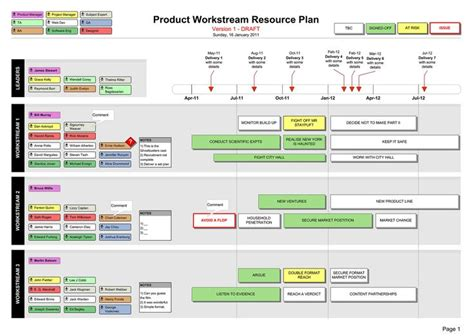 resource development plan template resource plan visio with resource types names template