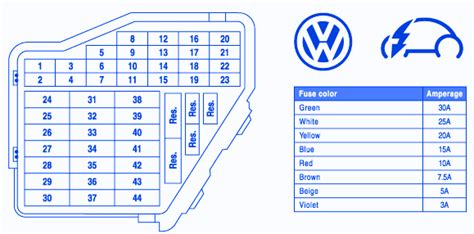 new pinterest layout problems vw phaeton 2005 fuse box block circuit breaker diagram