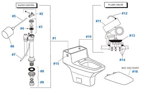commercial toilet parts diagram american standard toilet diagram commercial
